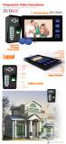 Fingerprint Video Doorphone