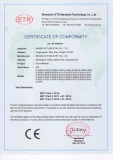 EN71 Certificate