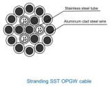 Stranding SST OPGW Cable