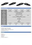 led street light COB 20-200W Data sheet (3)