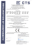 Cable Gland CE Certificate