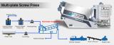 Multi-plate Screw Press