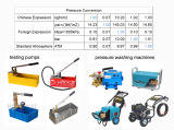 Pressure Conversion and Corresponding Tools or Machines