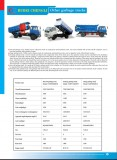 Chengli Catalogue Page 16