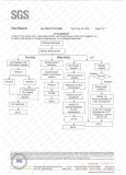 Shower Hose-SGS Test Report-004