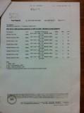 PVC SGS Certificates