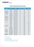 NiCd Cells list