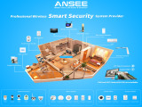ANSEE company products