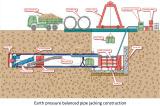 EPB Construction Diagram