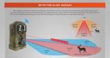 2017 latest trail caemra Detection Block Diagram
