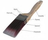 Major Components of a Paint Brush