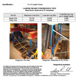 Test Report Of 5′*5′ Ladder Frame