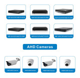 AHD/TVI DVR & AHD Cameras
