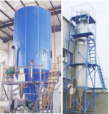 The classification of the drying equipment