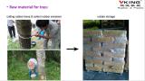 Natural Rubber-Raw Materials
