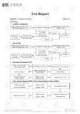 PVC WHITE SHEET ROHS 3/4