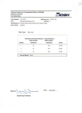 NOSH Certificate about Respirator