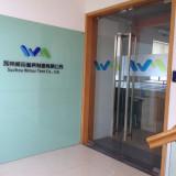 Wimar Office