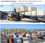 Best Logistics Services from China to Europe