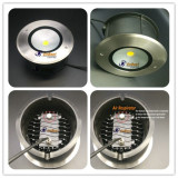 ONBEST LIGHTING HIGH QUALITY COB LED UP LIGHT IN IP67
