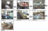 factory whole working process