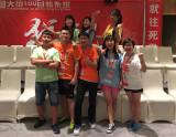 Training Activites-2016