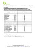 CI GR PAHs (page 2)