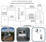 Working principle of ANE ASP automatic safety protection system?