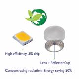 AC100-240V led grow light bar for plant factory