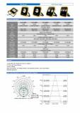 LED Flood Light MH Series Data sheet (1)
