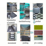 The production process for Expanded metal mesh