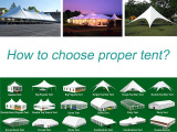 How to choose tents?