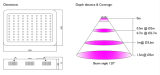Design for led grow light model Myan-1000w