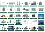Pure Water Production Line Flow Diagram