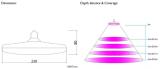 Design led grow light of model Myan-D230
