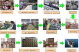 Mass goods flow