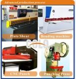 Advanced production process