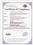 ROHS Certificate Of Small Wind turbine
