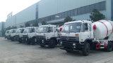 Xindongri Concrete Mixer Truck Order