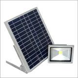 Hight Bright Outdoor Solar flood Light