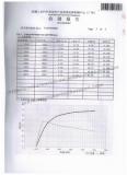 Alternator Test Report-4