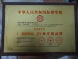 People of Republic China Brand Rating
