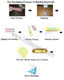Packaging Process of Welding Electrode