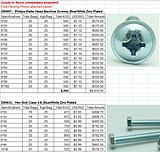 Bolts Screws Washers Inventory Sales