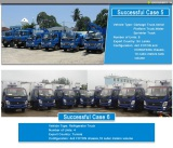 chengli exported special trucks success case 3