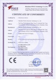 Outdoor Full Color LED Display CE Certificate