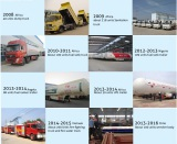 chengli exported special trucks success case 4