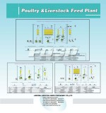 Flow Chart Of Poultry&Livestock Feed Plant