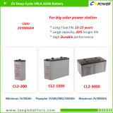 CSPOWER CL series 2V Deep Cycle VRLA AGM Battery upto 2V3000Ah