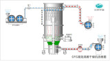 GFG high speed fluidizing drying machine